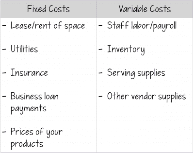 Costs Involved In Starting A Coffee Shop - www.StartMyCoffeeShop.com