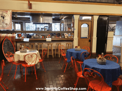 How to Start a Coffee Shop From Scratch - www.StartMyCoffeeShop.com