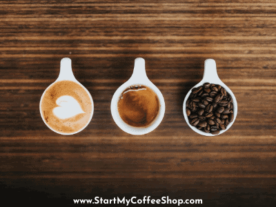 Coffee Shop Average Monthly Expenses