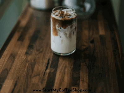 How to find the best materials for your coffee shop counter
