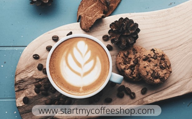 What Is the Average Markup on Coffee?