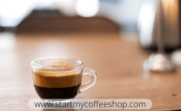 The Most Popular Coffee Shop Drinks from Around the World.